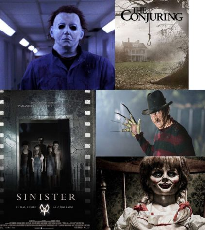 Top 5 Scary Movies